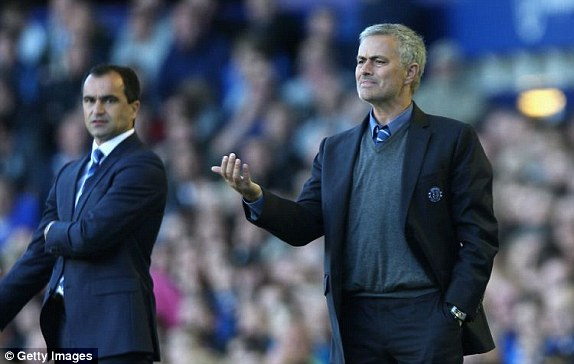 Jose Mourinho to Change Transfer Strategy