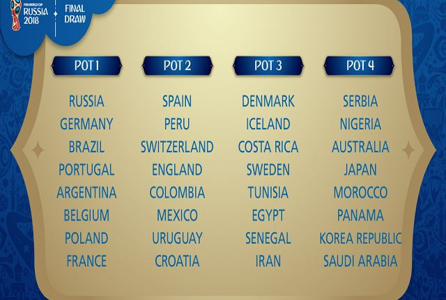 FIFA announces pots for 2018 World Cup draw, Nigeria placed in pot 4