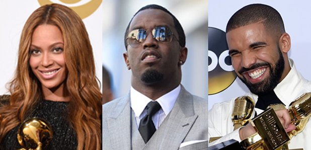 Diddy, Beyonce and Drake sit top of Forbes' highest-paid musicians for 2017 (See Top 10)