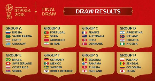 #WorldCupDraw Nigeria in the same group with Argentina, England to play Belgium, Spain and Portugal paired (FULL DRAWS)
